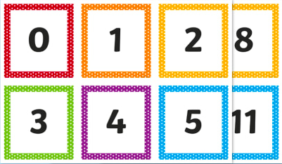 Twinkl Number Cards Resource