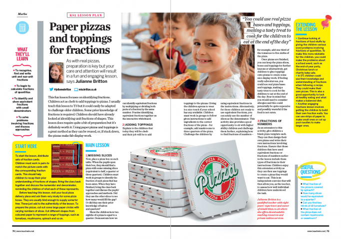 Teach Primary Lesson Plan Julianne Britton Pizza Fractions Maths KS2