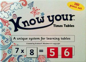 Know Your Times Tables Game