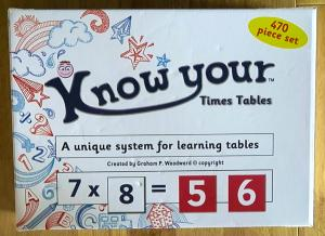 Know Your Times Tables Game Box