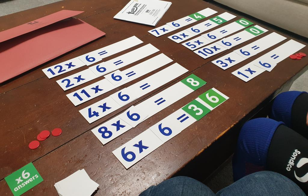 Know Your Times Tables Game x6 Counters