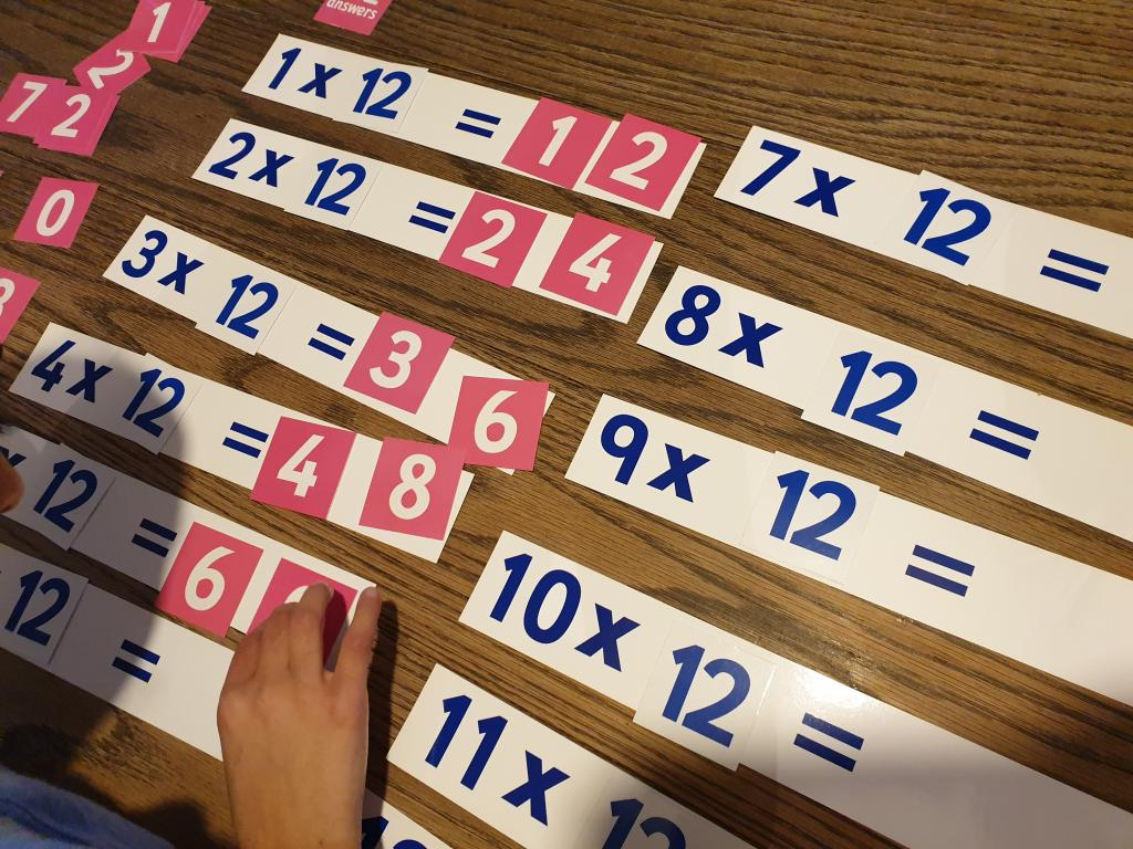 Know Your Times Tables Game x12 In Order